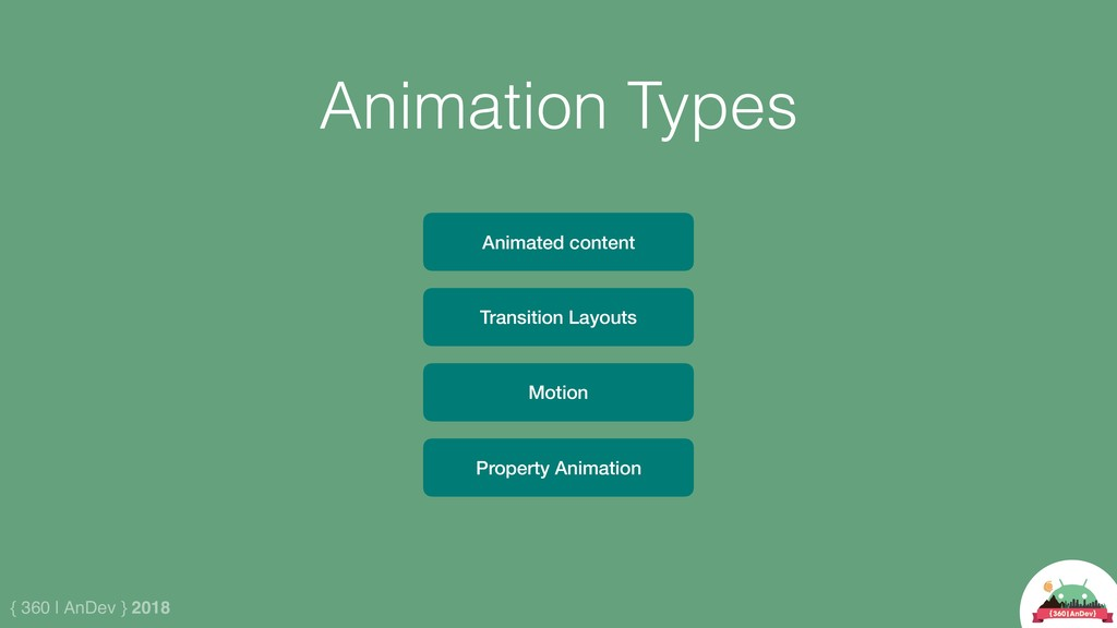 { 360 | AnDev } 2018 Animation Types Animated c...