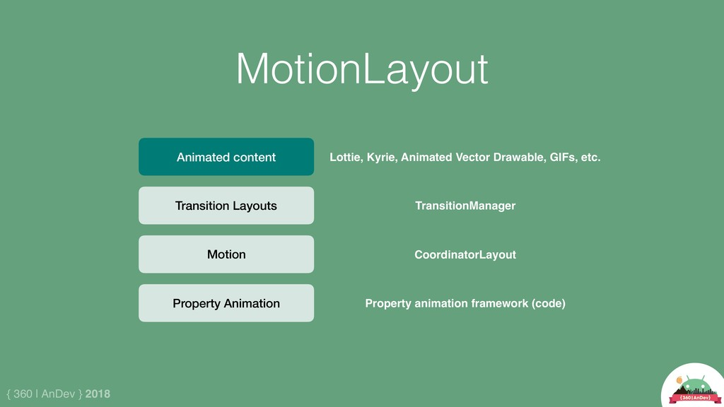 { 360 | AnDev } 2018 MotionLayout Animated cont...