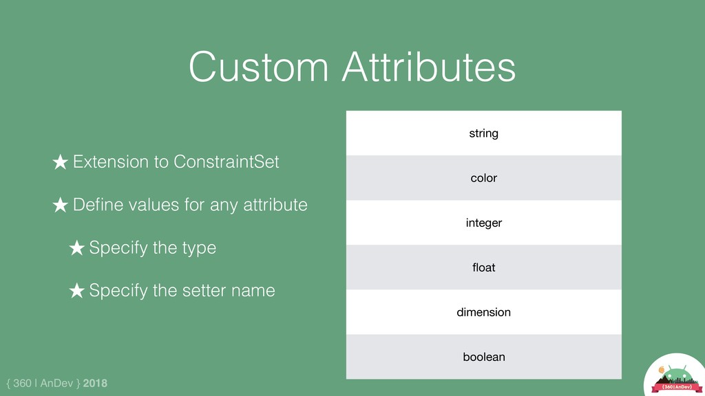 { 360 | AnDev } 2018 Custom Attributes ★ Extens...