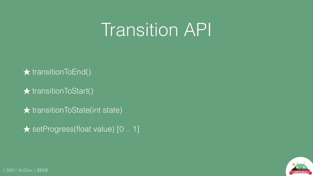 { 360 | AnDev } 2018 Transition API ★ transitio...