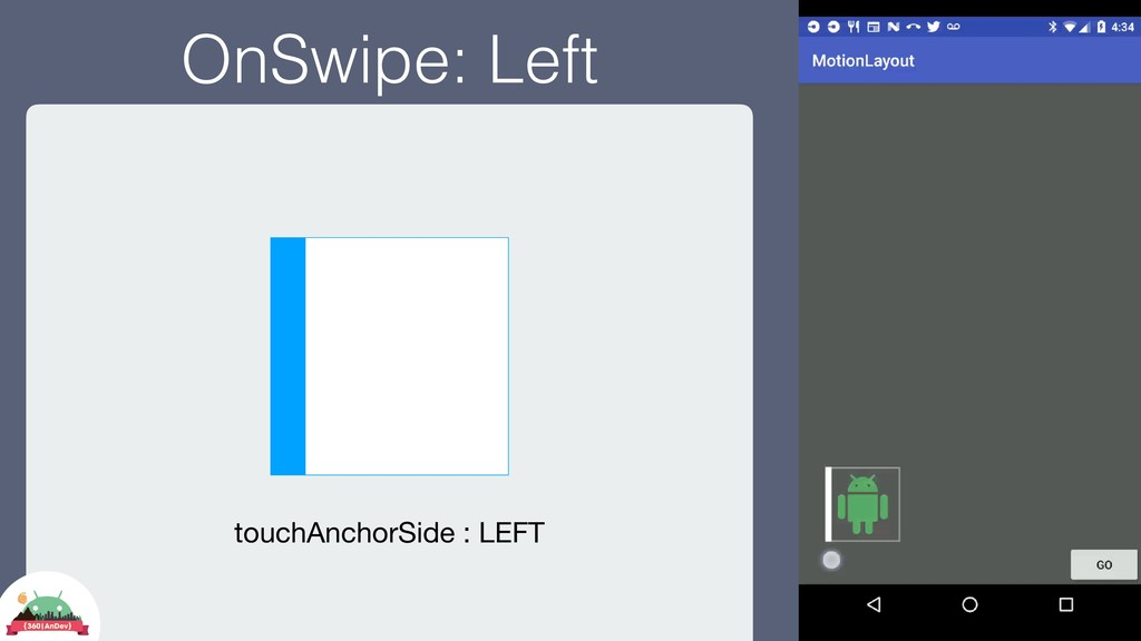 OnSwipe: Left touchAnchorSide : LEFT