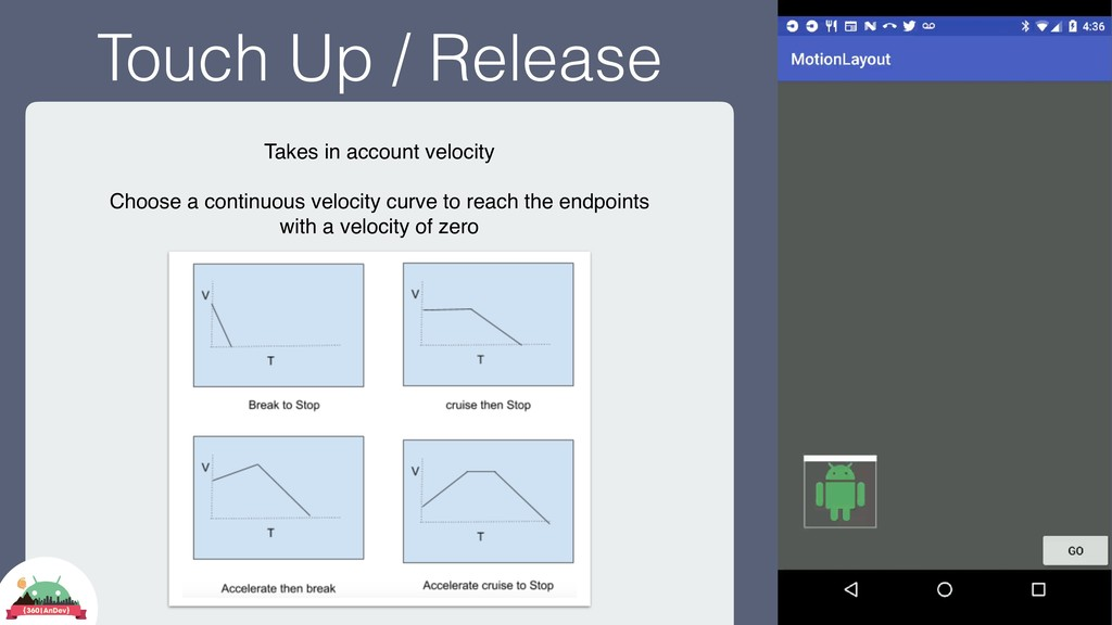 Touch Up / Release Takes in account velocity Ch...