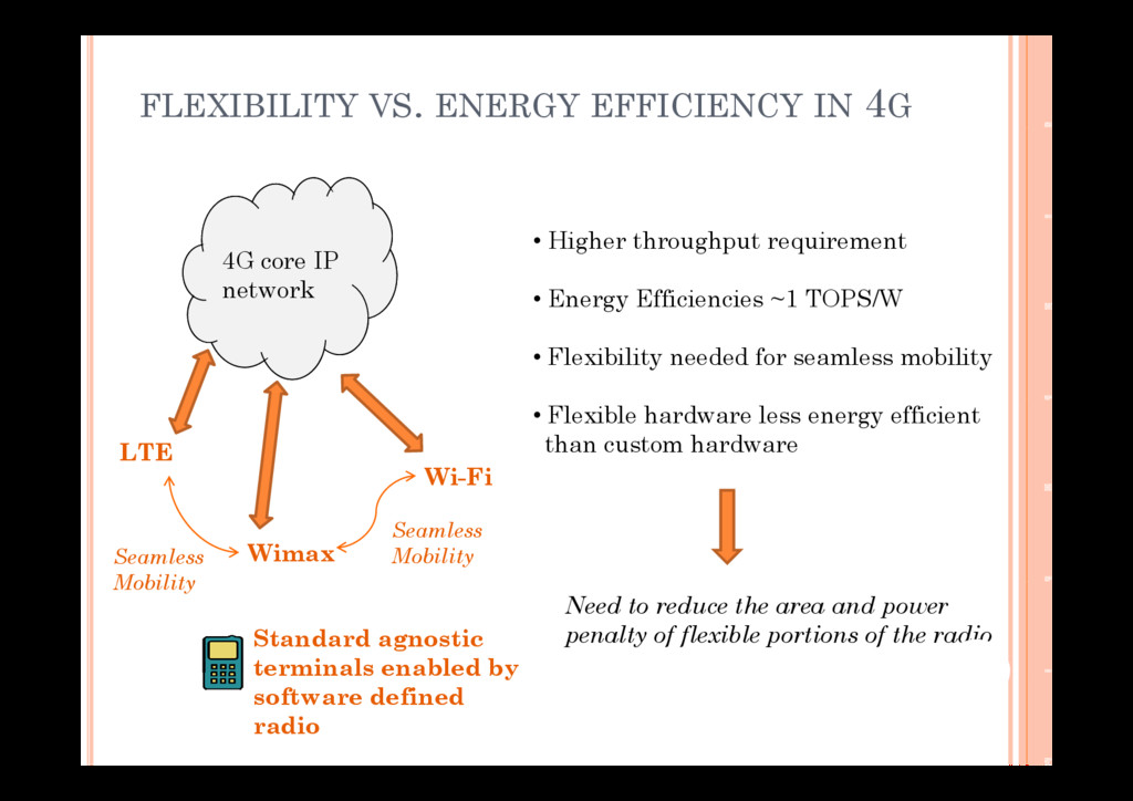 FLEXIBILITY VS. ENERGY EFFICIENCY IN 4G 4G core...