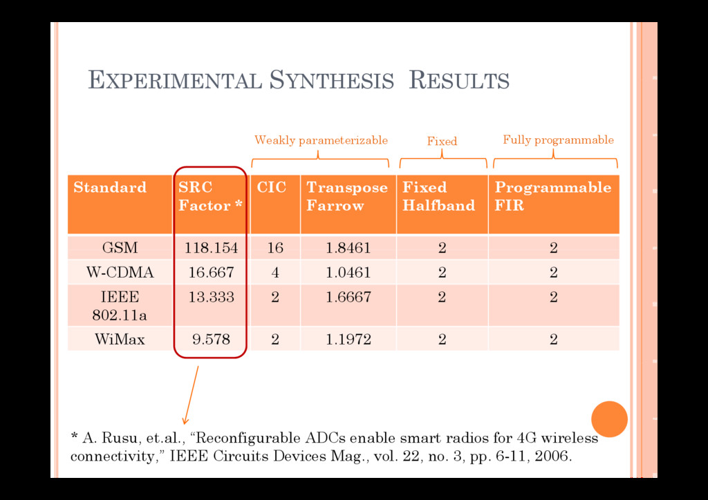 EXPERIMENTAL SYNTHESIS RESULTS EXPERIMENTAL SYN...