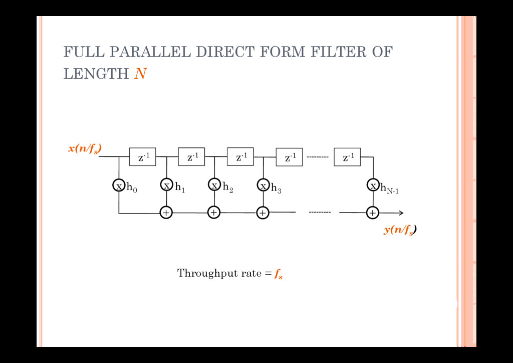 FULL PARALLEL DIRECT FORM FILTER OF LENGTH N z-...