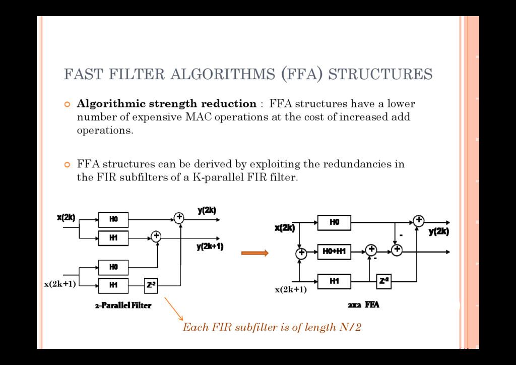 FAST FILTER ALGORITHMS (FFA) STRUCTURES Al i h ...