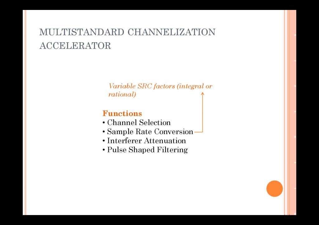 MULTISTANDARD CHANNELIZATION ACCELERATOR Variab...