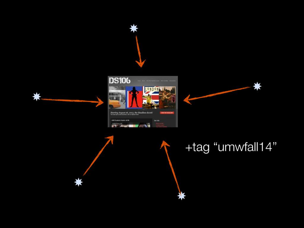 "+tag ""umwfall14"""