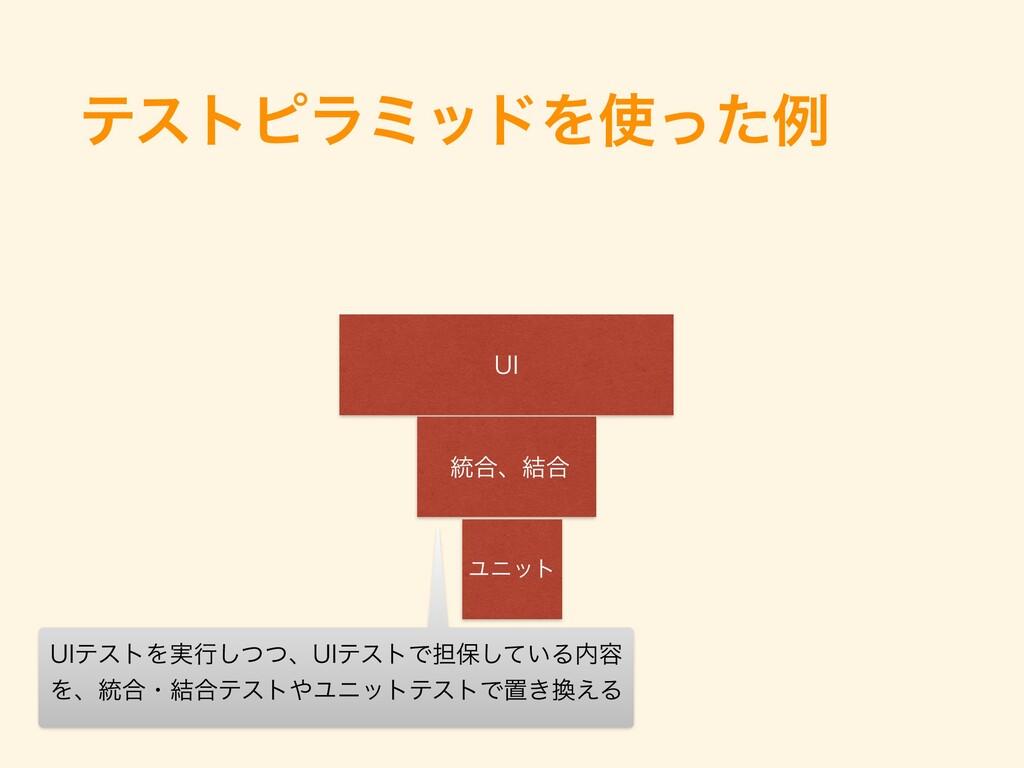 ςετϐϥϛουΛͬͨྫ UI Ϣχοτ 6* ౷߹ɺ݁߹ Ϣχοτ 6*ςετΛ࣮ߦͭ͠...