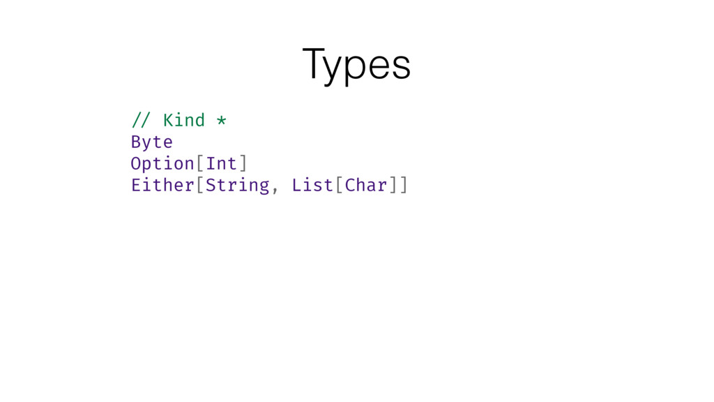 Types // Kind * Byte Option[Int] Either[String,...
