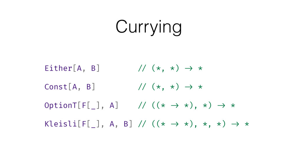 Currying Either[A, B] // (*, *) -> * Const[A, B...