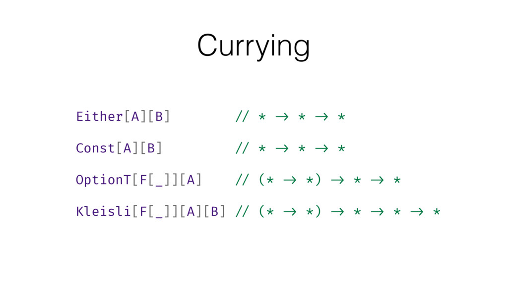 Currying Either[A][B] // * -> * -> * Const[A][B...