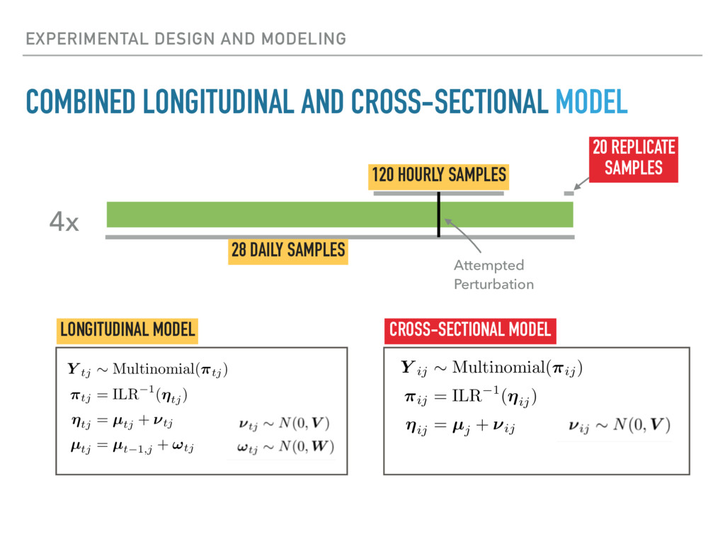EXPERIMENTAL DESIGN AND MODELING COMBINED LONGI...