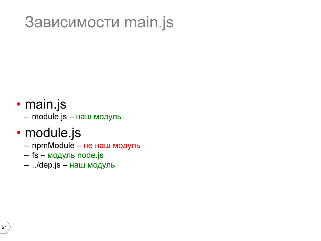 21 Зависимости main.js • main.js – module.js ...