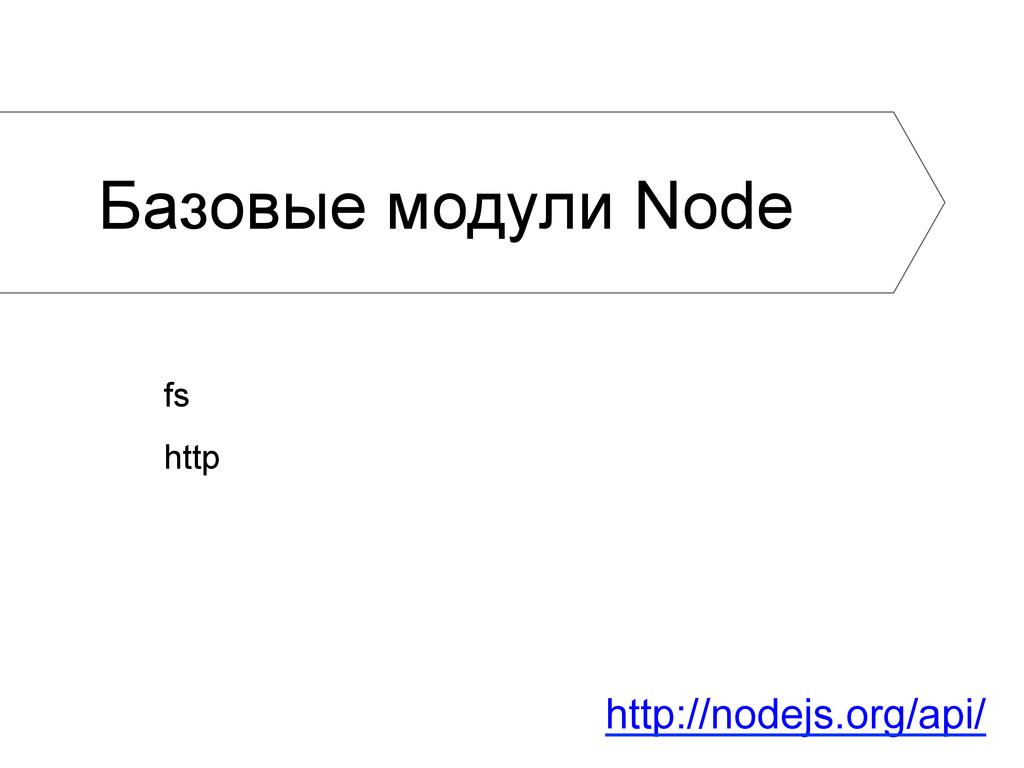 Базовые модули Node fs http http://nodejs.org/a...