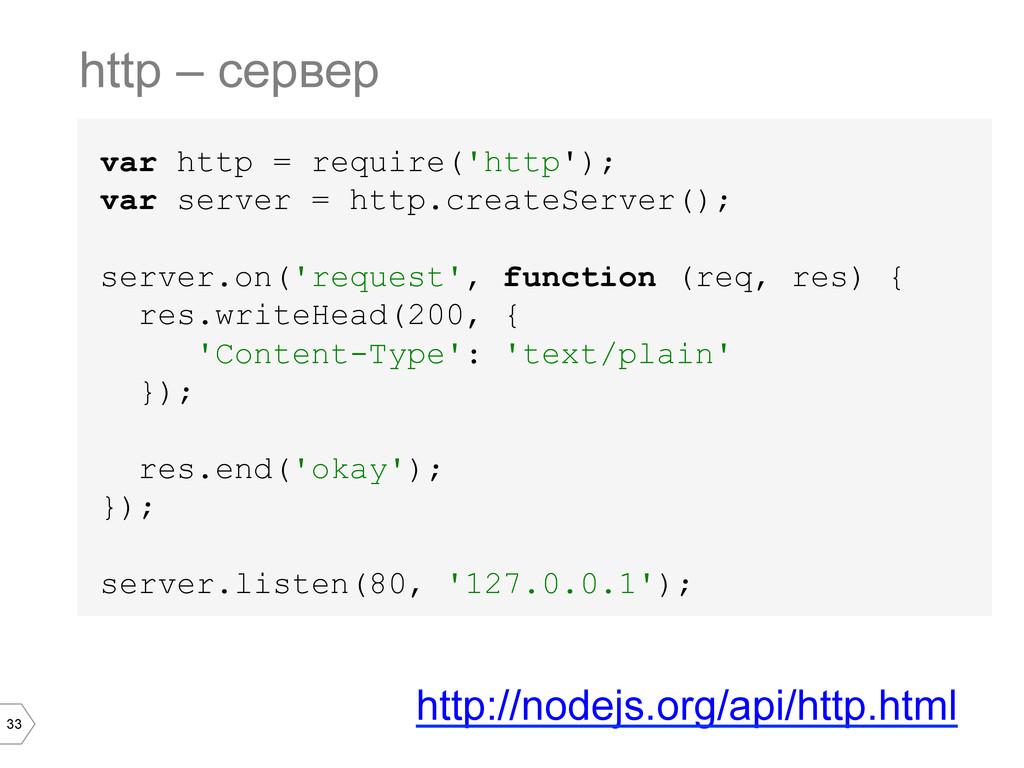 33 var http = require('http'); var server = htt...
