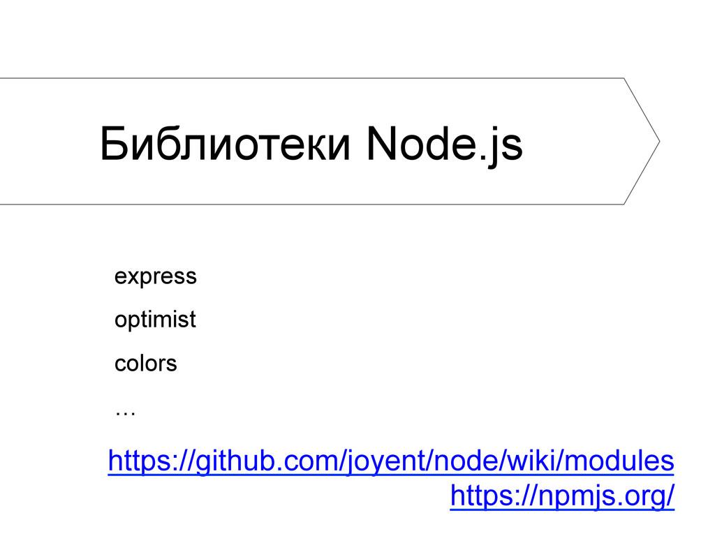 Библиотеки Node.js express optimist colors … ht...