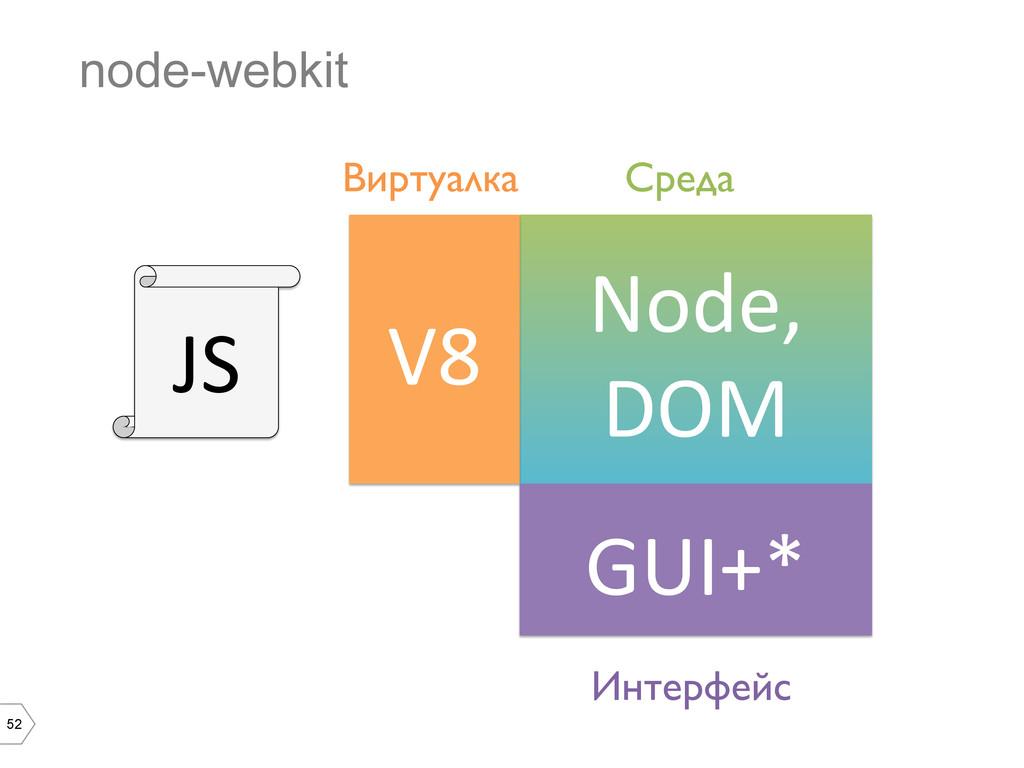 52 node-webkit Node,  DOM  V8  JS  ...