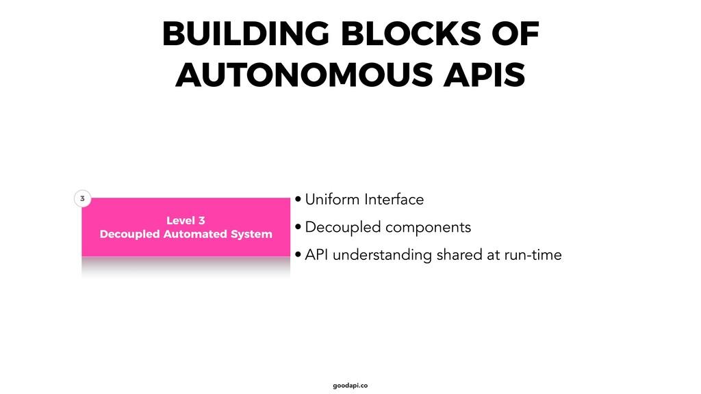 goodapi.co BUILDING BLOCKS OF AUTONOMOUS APIS •...