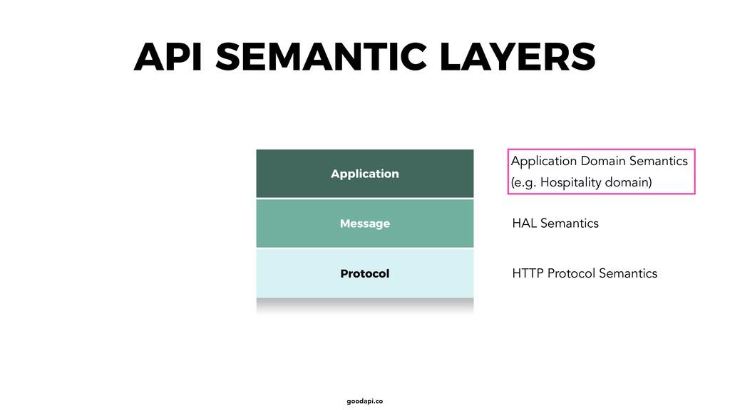 goodapi.co API SEMANTIC LAYERS Protocol Message...