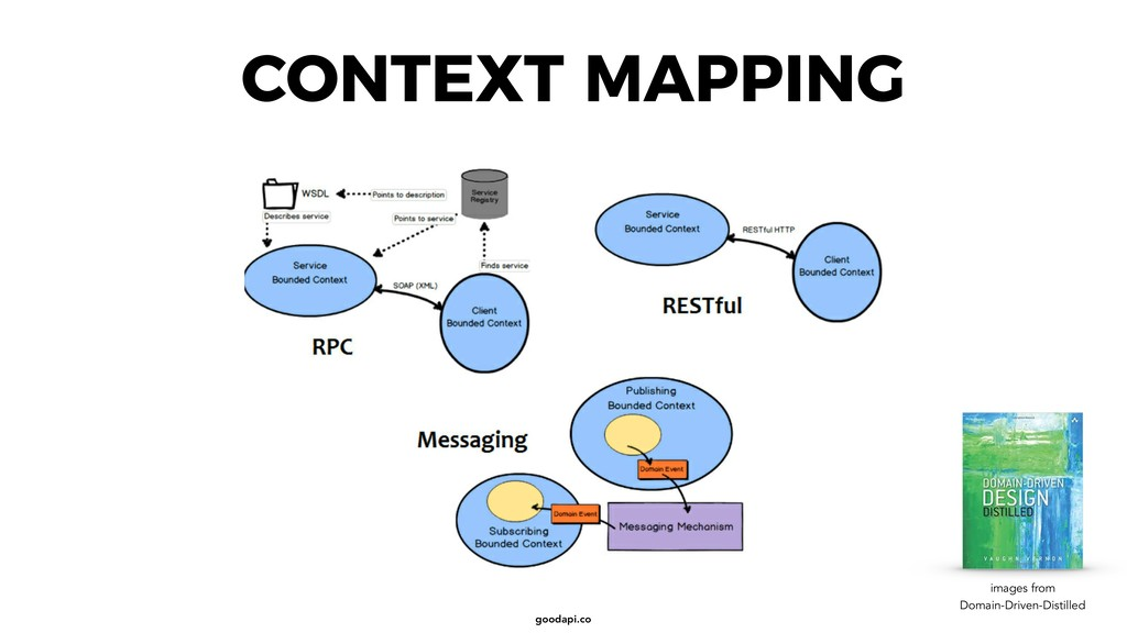 goodapi.co CONTEXT MAPPING images from Domain-D...