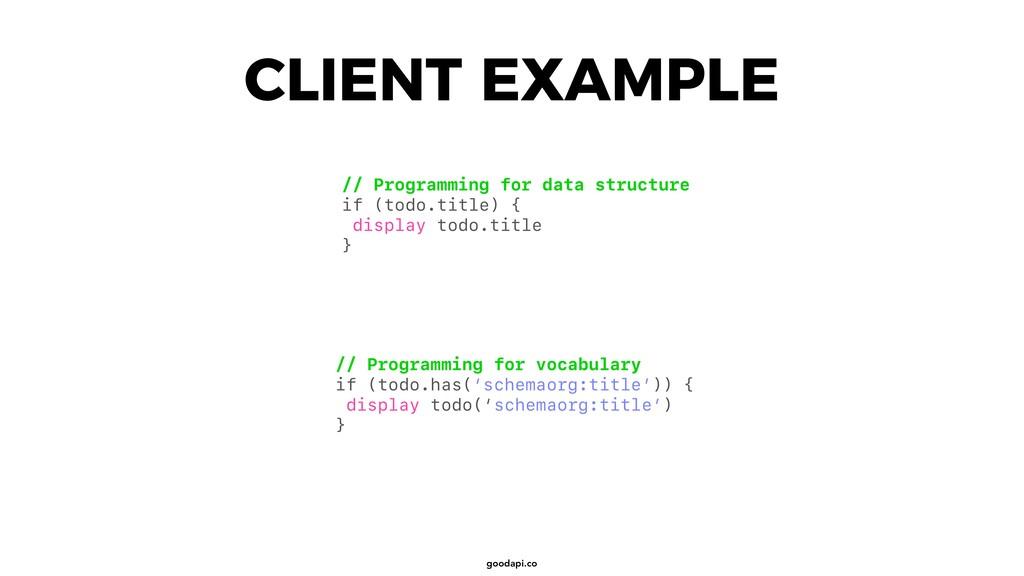 goodapi.co CLIENT EXAMPLE // Programming for da...