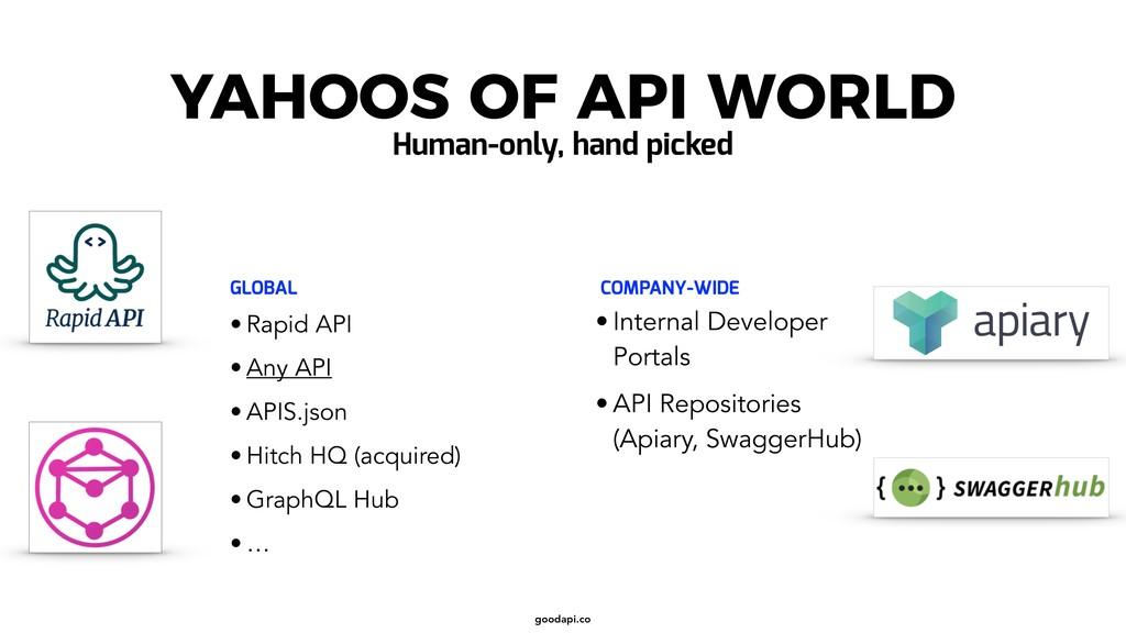 goodapi.co • Rapid API • Any API • APIS.json • ...
