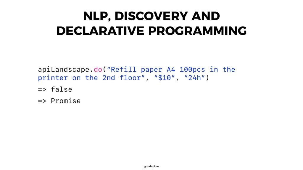 "goodapi.co apiLandscape.do(""Refill paper A4 100..."