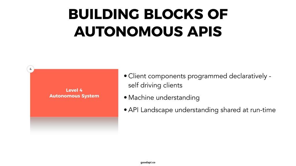 goodapi.co BUILDING BLOCKS OF AUTONOMOUS APIS L...