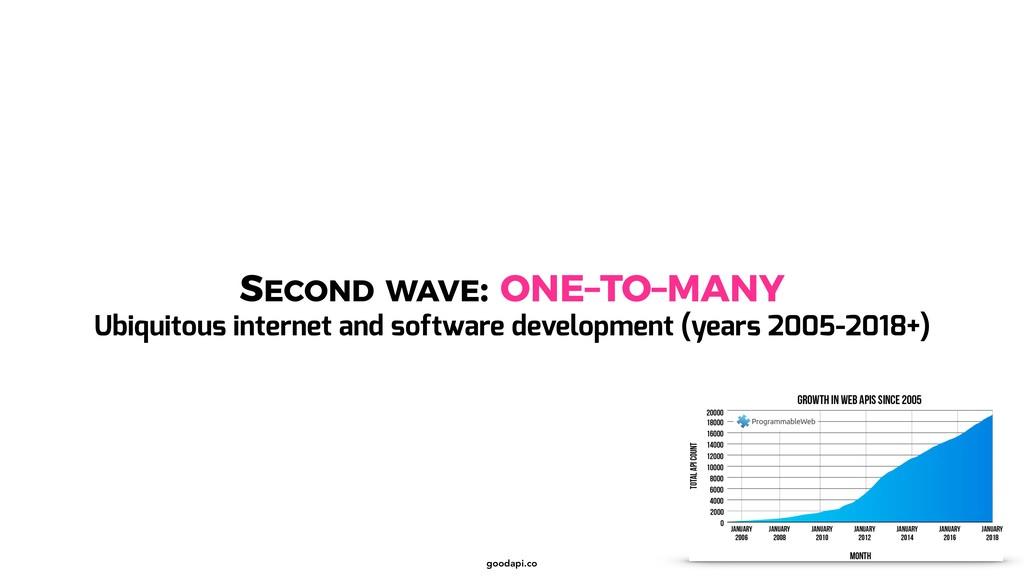 goodapi.co SECOND WAVE: ONE–TO–MANY Ubiquitous ...