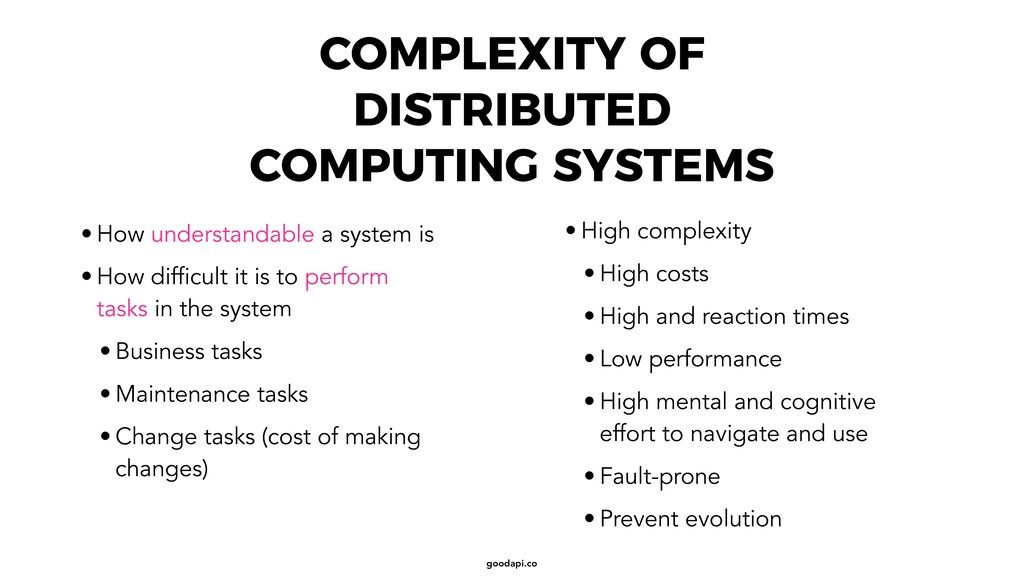 goodapi.co COMPLEXITY OF DISTRIBUTED COMPUTING ...