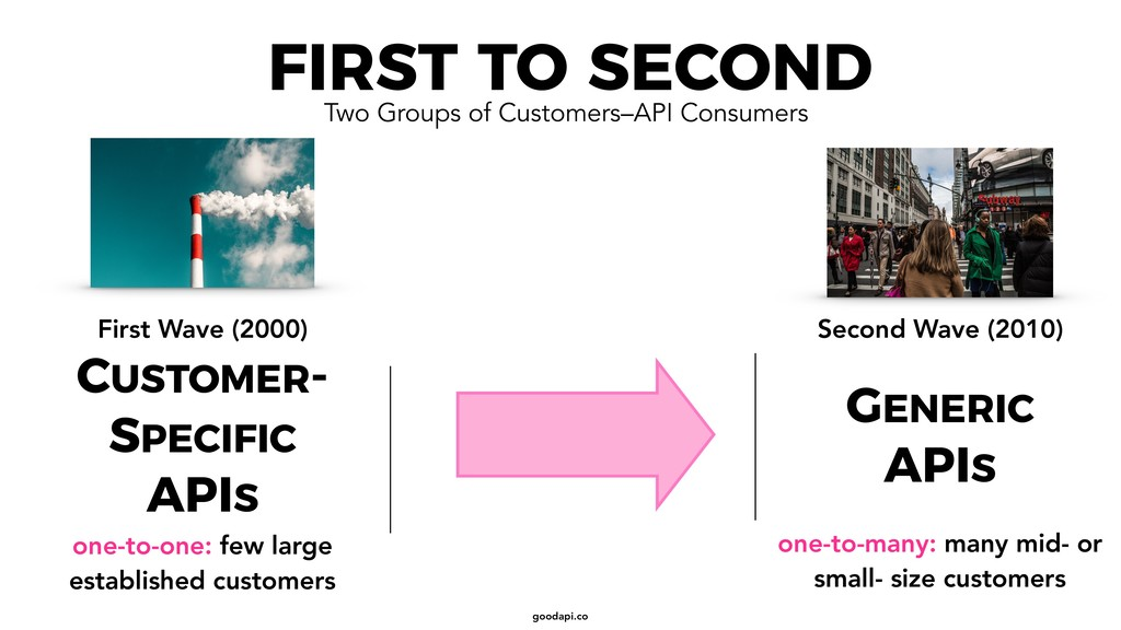 goodapi.co FIRST TO SECOND Two Groups of Custom...
