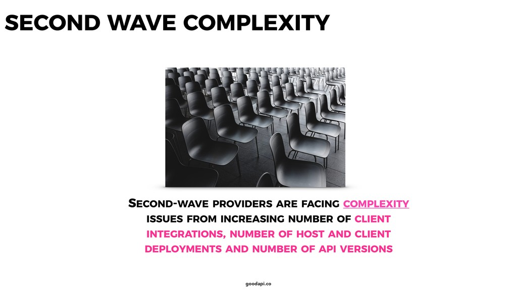 goodapi.co SECOND WAVE COMPLEXITY SECOND-WAVE P...