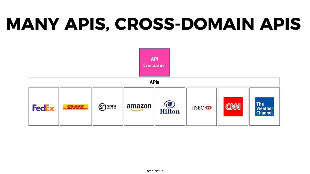 goodapi.co MANY APIS, CROSS-DOMAIN APIS Accommo...