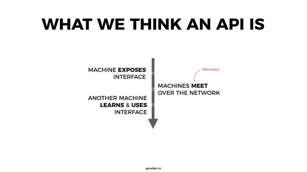 goodapi.co WHAT WE THINK AN API IS MACHINE EXPO...