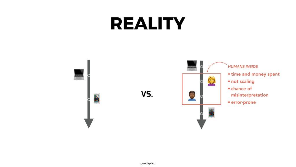 goodapi.co REALITY      ! HUMANS INSIDE VS. • t...