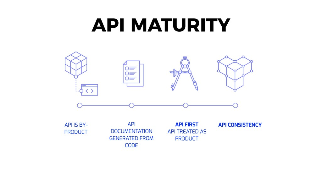API IS BY- PRODUCT API DOCUMENTATION GENERATED ...