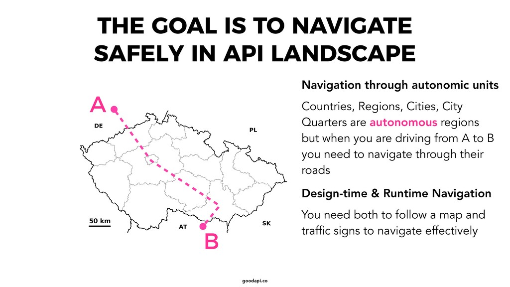 goodapi.co THE GOAL IS TO NAVIGATE SAFELY IN AP...