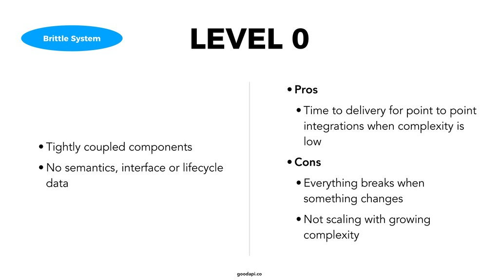 goodapi.co LEVEL 0 • Tightly coupled components...