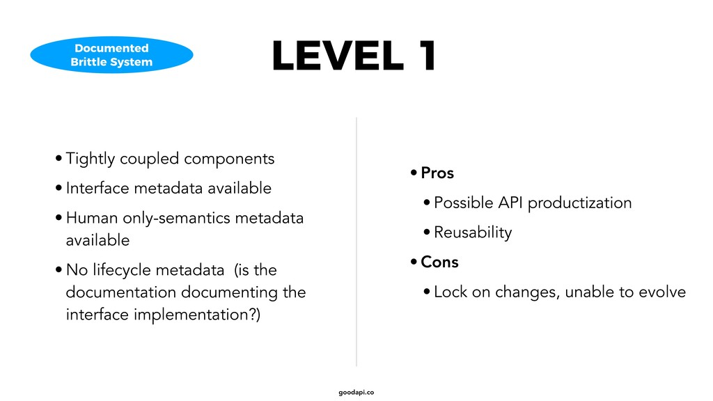 goodapi.co LEVEL 1 • Tightly coupled components...