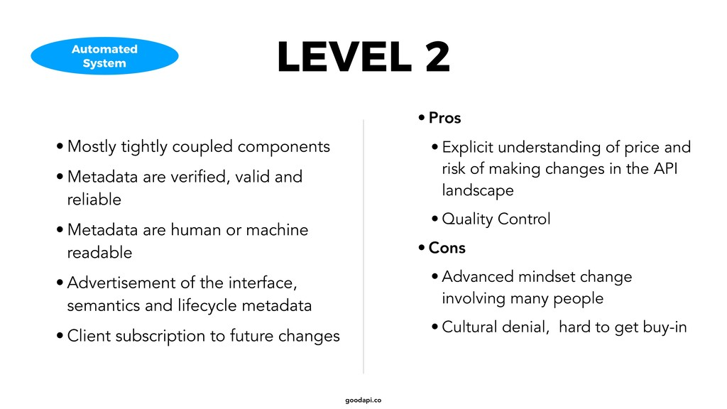 goodapi.co LEVEL 2 • Mostly tightly coupled com...