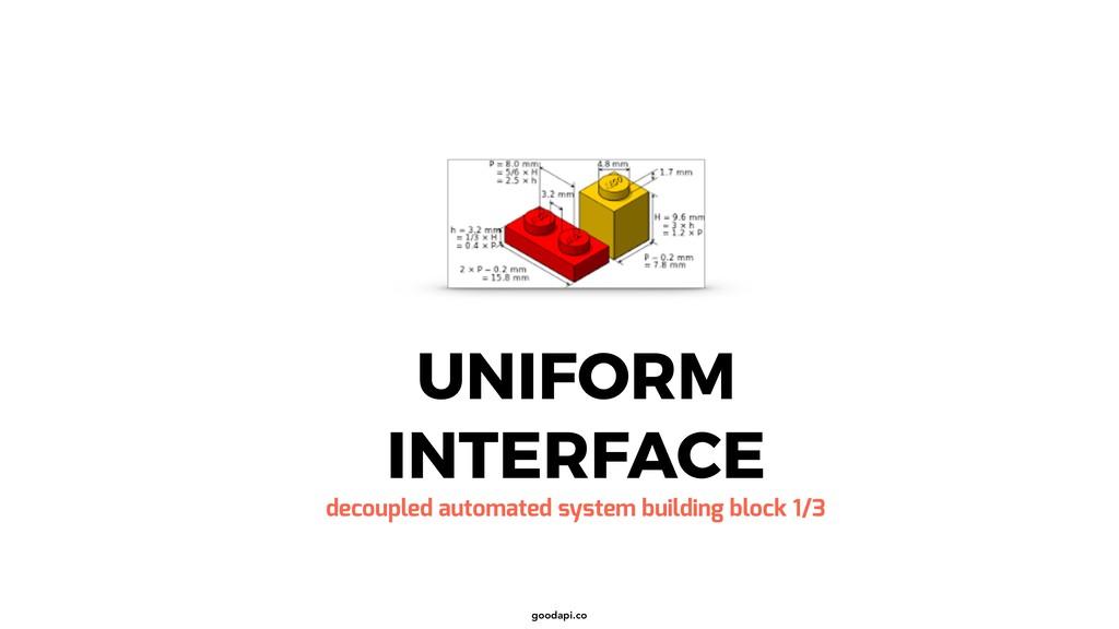 goodapi.co UNIFORM INTERFACE decoupled automate...