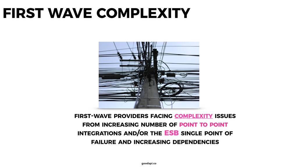 goodapi.co FIRST WAVE COMPLEXITY FIRST-WAVE PRO...