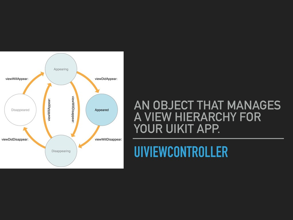 UIVIEWCONTROLLER AN OBJECT THAT MANAGES A VIEW ...