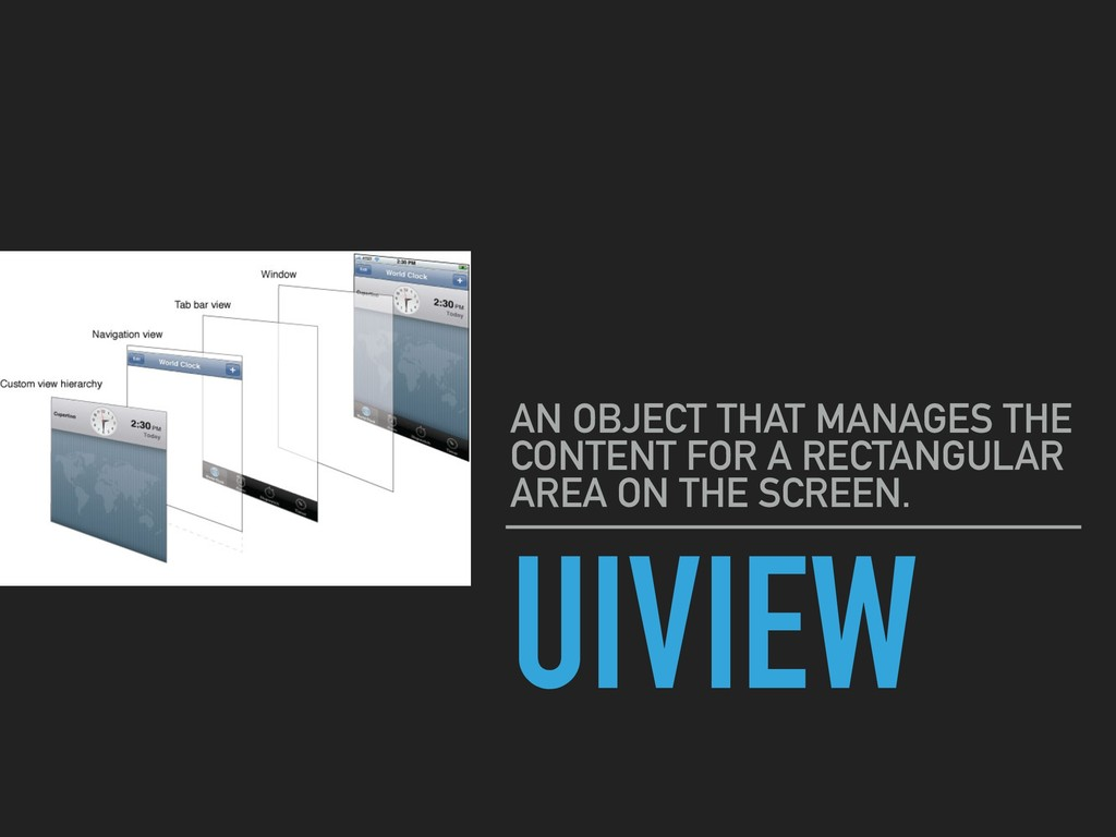UIVIEW AN OBJECT THAT MANAGES THE CONTENT FOR A...