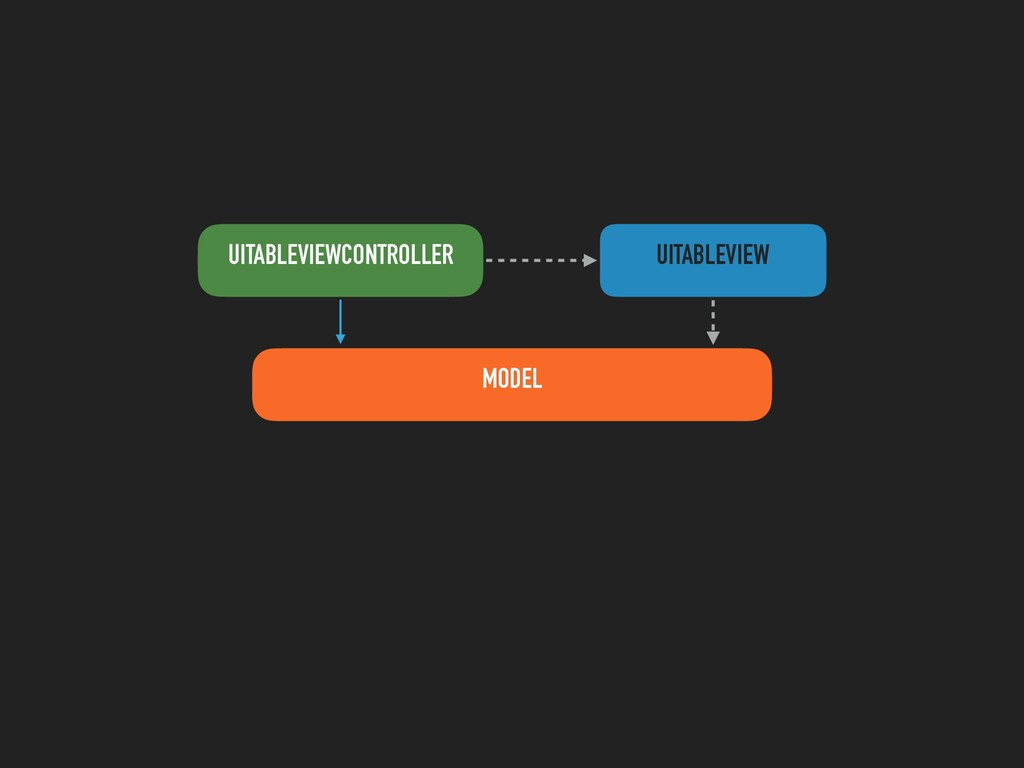 UITABLEVIEWCONTROLLER MODEL UITABLEVIEW