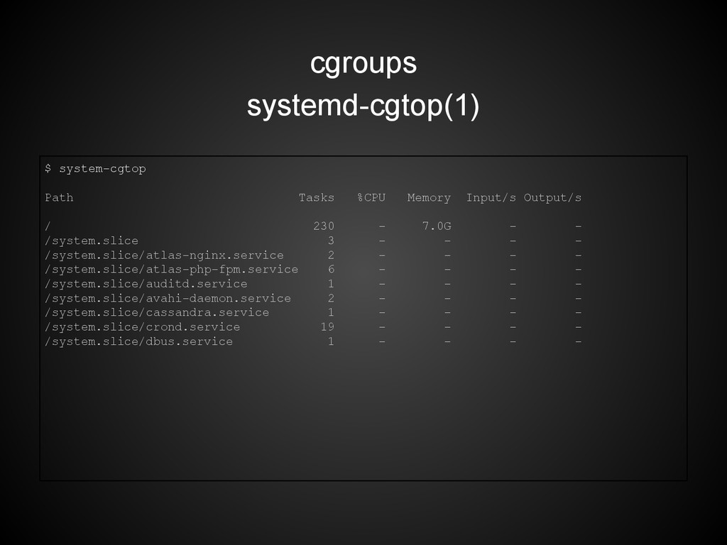 cgroups systemd-cgtop(1) $ system-cgtop Path Ta...