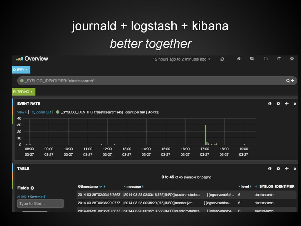 journald + logstash + kibana better together