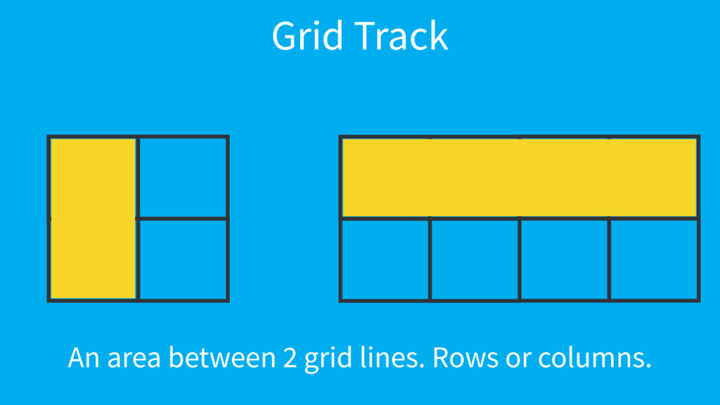 Grid Track An area between 2 grid lines. Rows o...