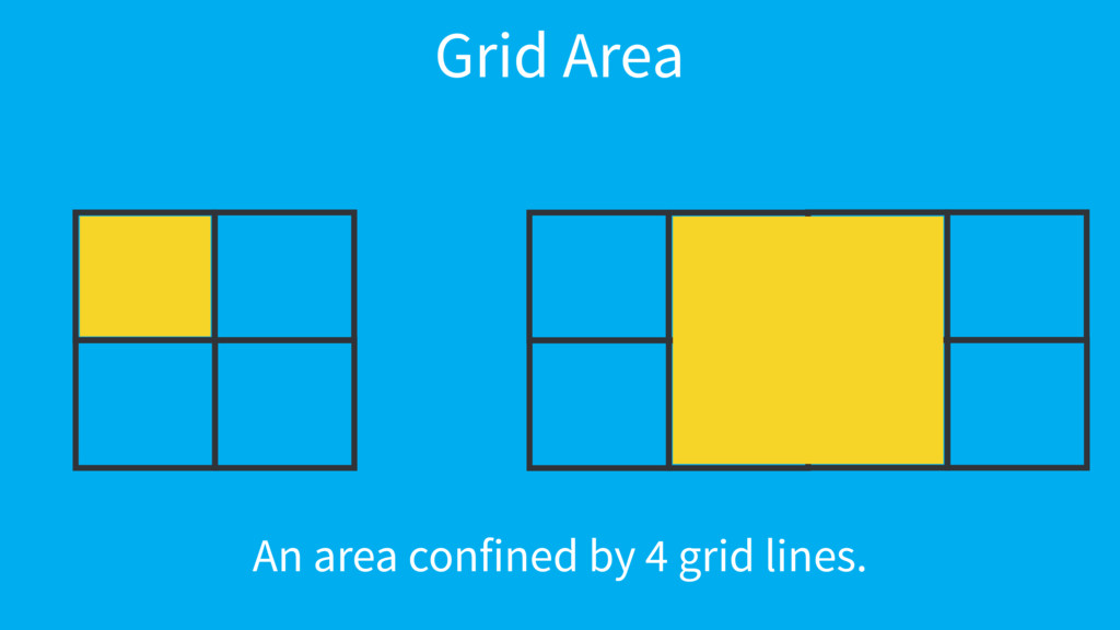 Grid Area An area confined by 4 grid lines.